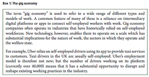 Pic: Definition of the Gig economy